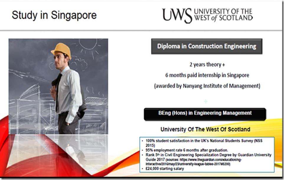 Tại sao chọn học ngành kỹ sư Xây dựng tại Học viên Quản lý Nanyang?