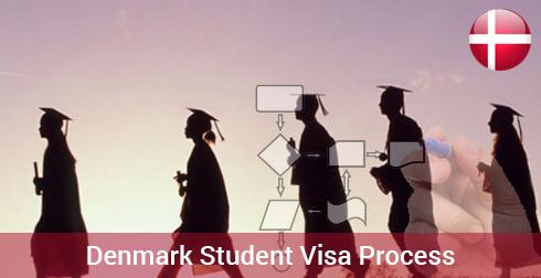 Chương trình đào tạo trung học phổ thông tại Đan Mạch